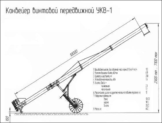 Винтовой конвейер - УКВ(т)