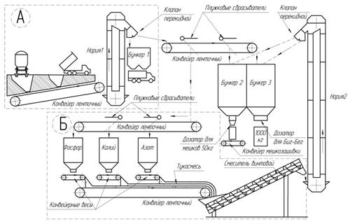Схема работы стационарного