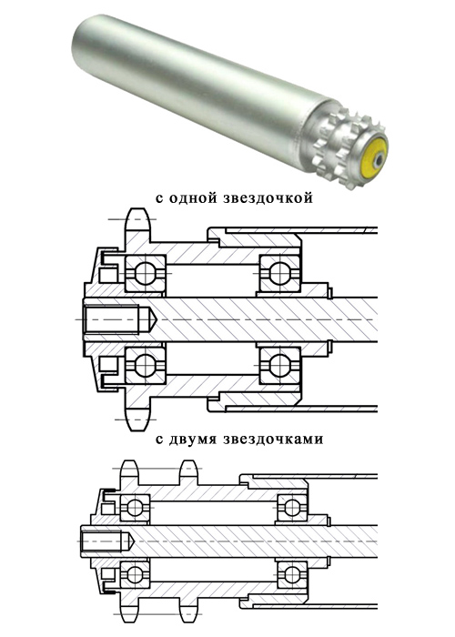 Ролики для приводных рольгангов